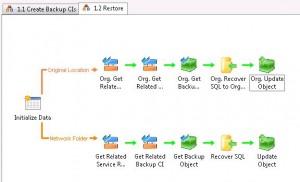 20130102_DPM_SelfService02