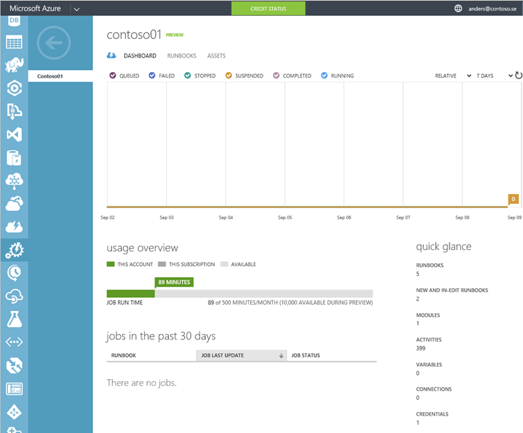 Scaling Azure VM with Azure Automation, with help of Azure