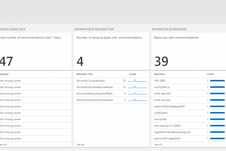 Keep your Azure subscription tidy with Azure Automation and Log Analytics